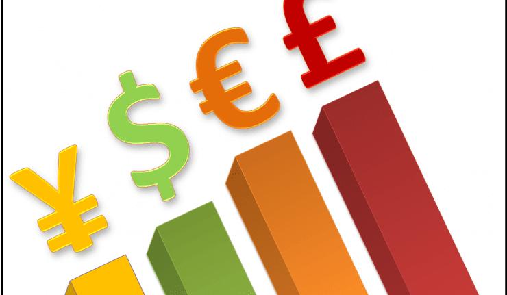 Fx options market value
