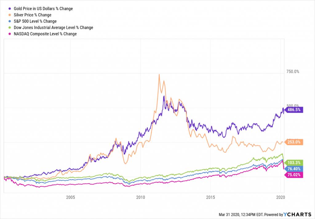 https://www.stockinvestor.com/wp-content/uploads/2020/03/5-1024x711.png